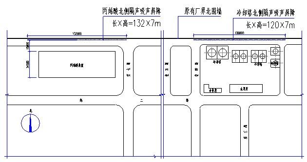 图1 上海某丙烯酸有限公司冷却塔和丙烯酸装置噪声治理(声屏障)平面示意图