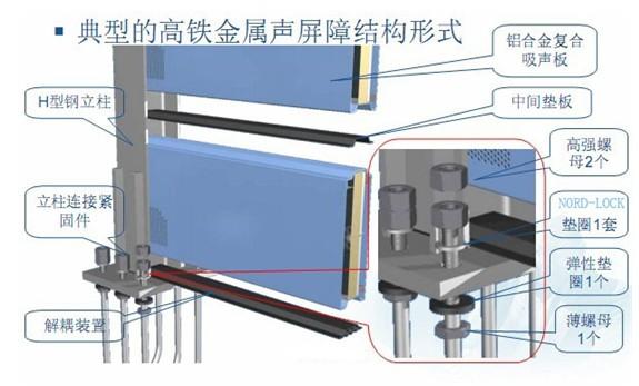 城际轨道声屏障选用DIN25201防松垫圈